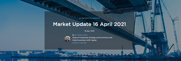 Market Update 16 April 2021